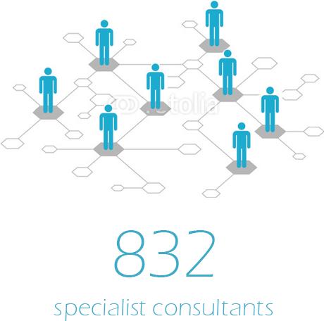 832 specialist consultants