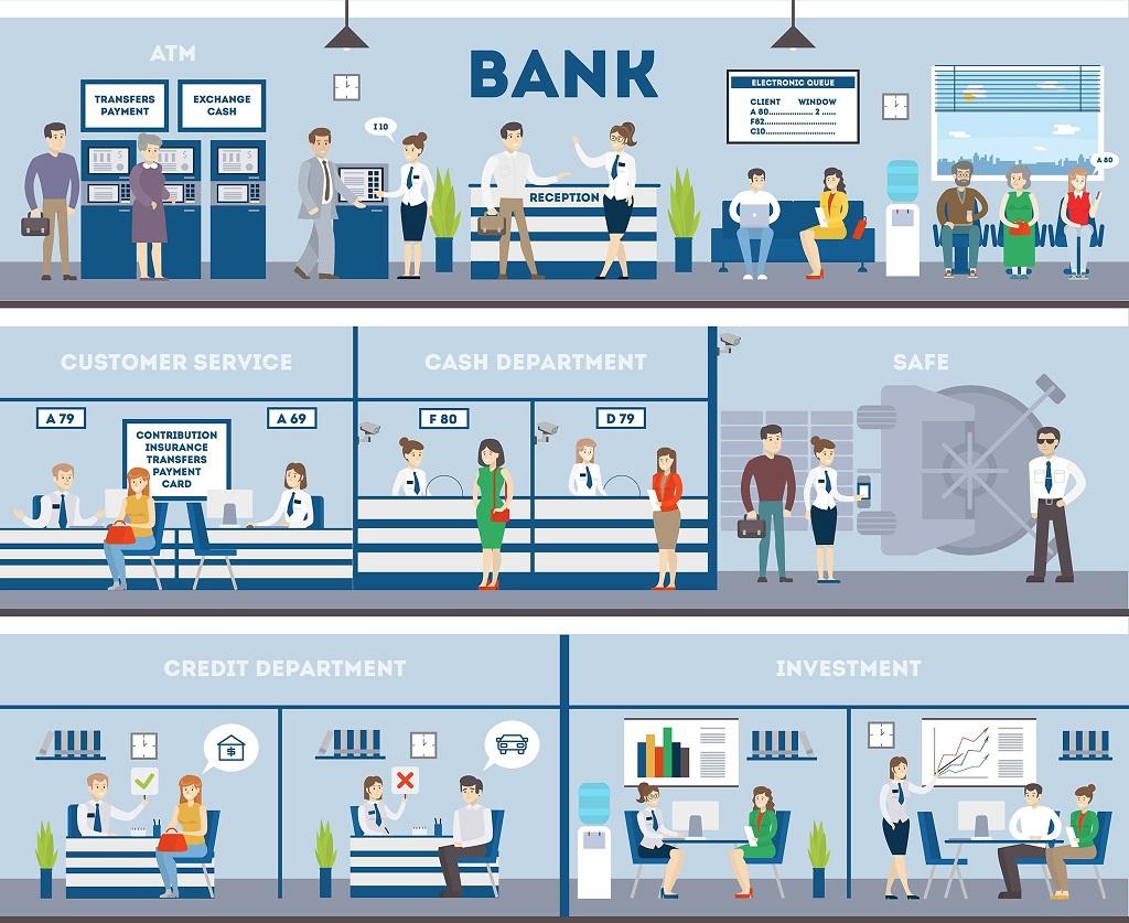 หางานการเงิน การธนาคาร